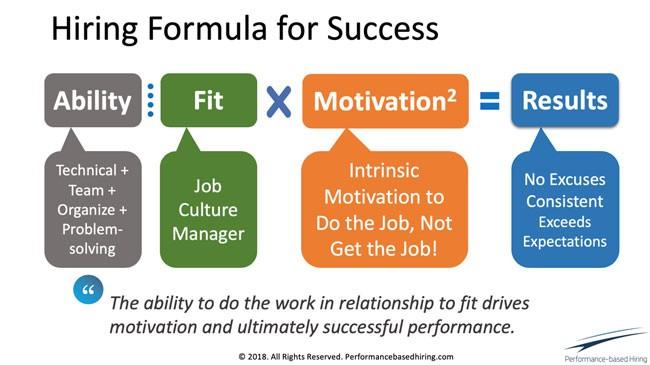 lou-adler-hiring-formula-for-success