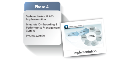 Performance-based Hiring Implementation Phase