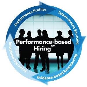 Performance-based Hiring
